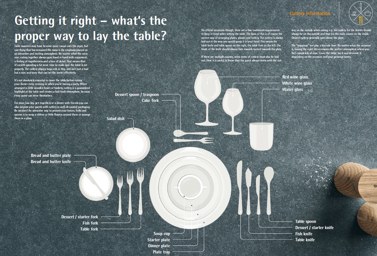 How To Set A Table Properly En