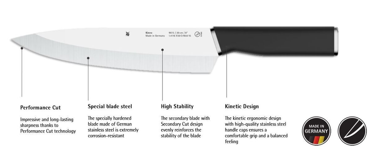 Grafik Messer Kineo En